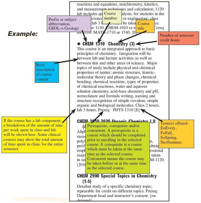 Expanded Course Descriptions |Course Description